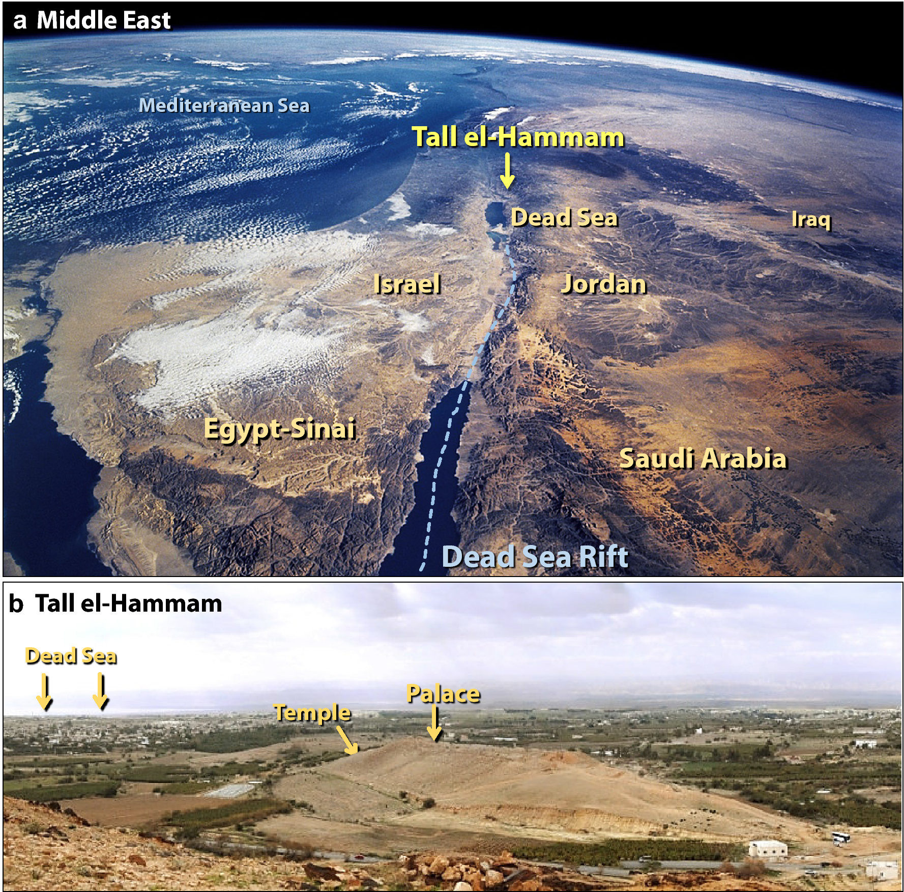 Location of Tall el-Hammam.
